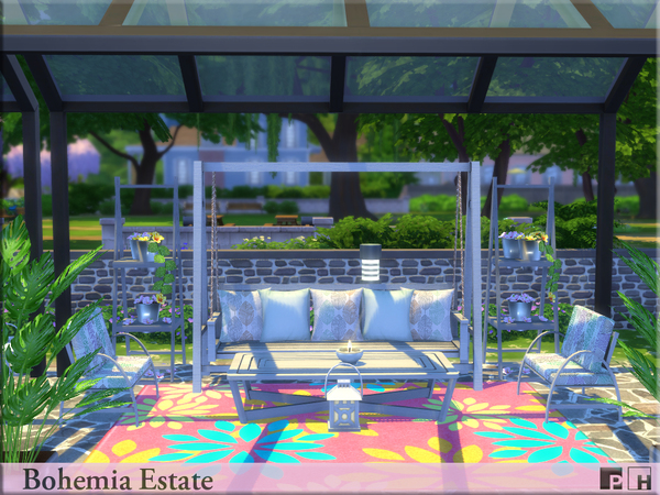 how to add characteristics to our ground sims 4